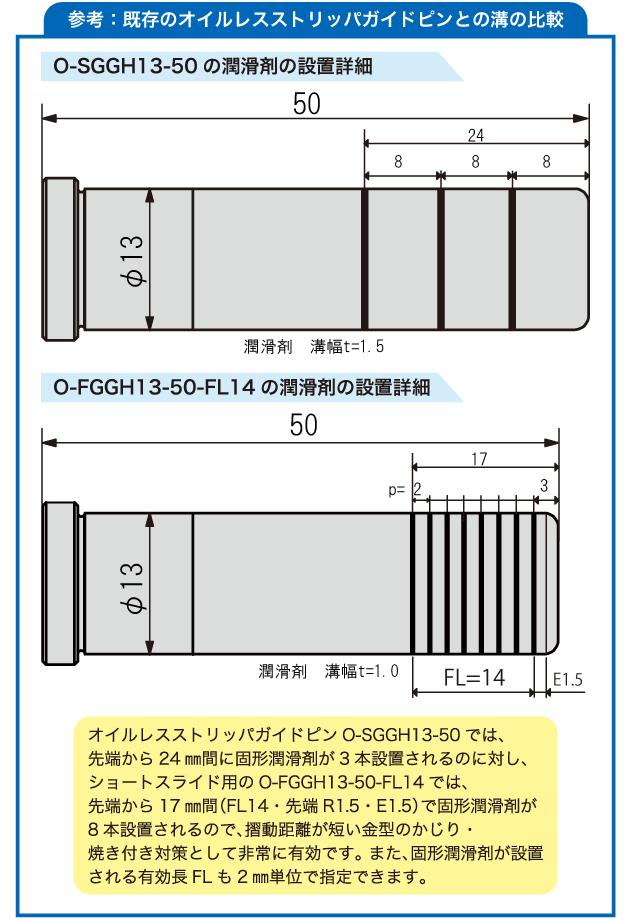 既存のオイルレスストリッパガイドピンとの溝の比較
