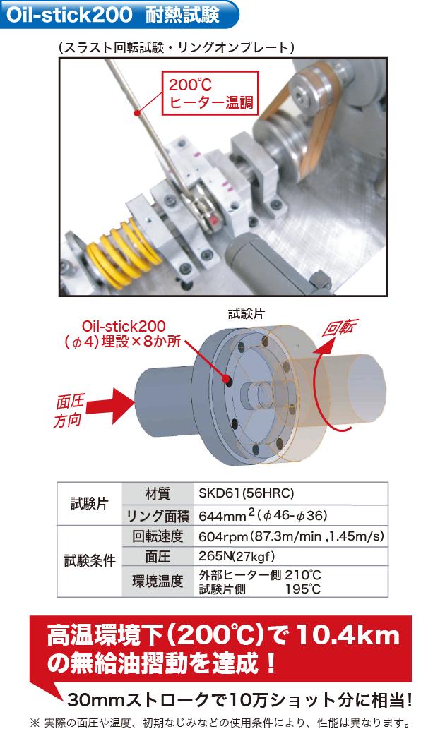 Oil-stick200 耐熱試験