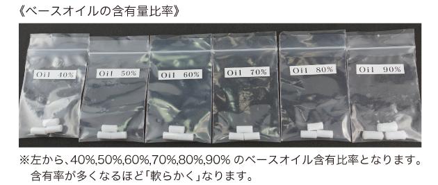 ベースオイルの含有量比率