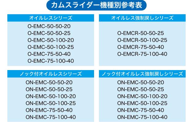 カムスライダー機種別参考表