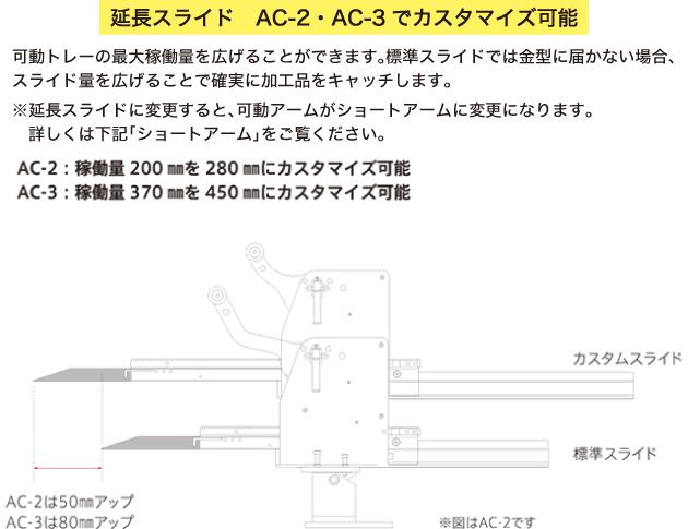 延長スライド AC-2・AC-3でカスタマイズ可能
