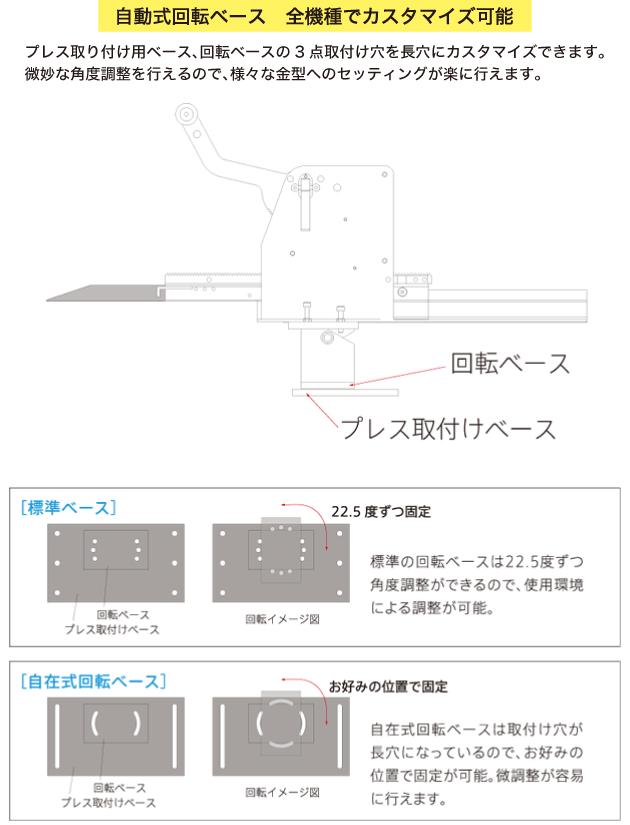 自動式回転ベース 全機種でカスタマイズ可能